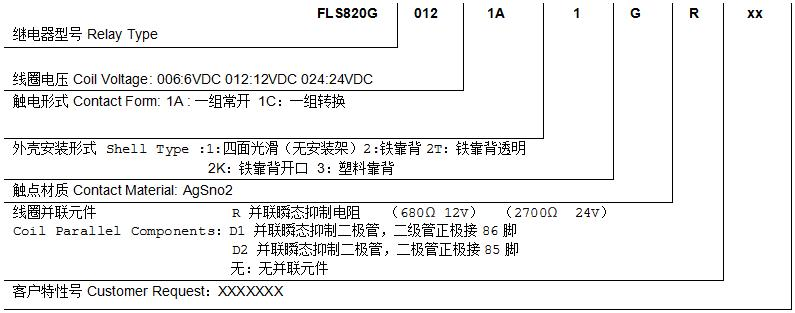 FLS820G